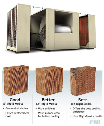 Rigid Media Cooler 6