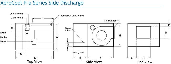 Aerocool pro series phoenix manufacturing inc on wiring diagram for swamp cooler wiring diagram for swamp cooler Wiring Diagram for HVAC