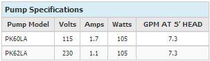 aspen-coolers-data-1