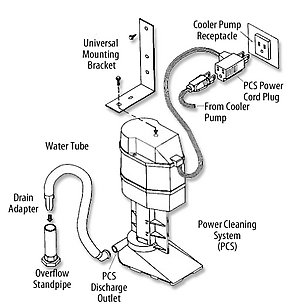 Swamp Cooler Wiring Diagram Cord || Wiring Diagrams Home on